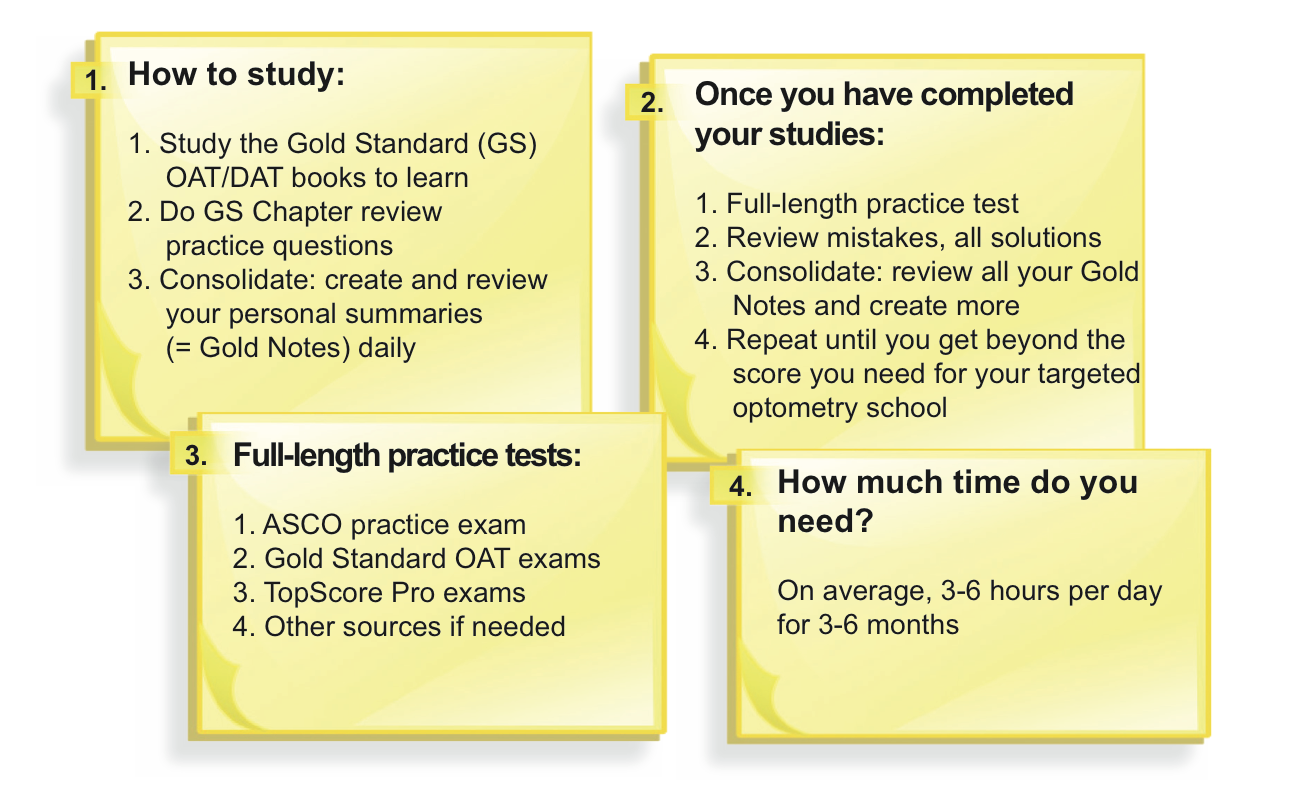 OAT Study Schedule for the Optometry Admission Test